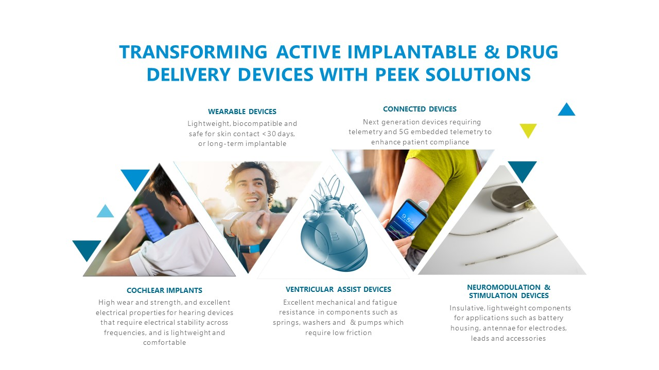 Victrex and Invibio PEEK solutions for active medical devices